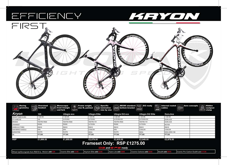 Kuota Kyron spec and price chart